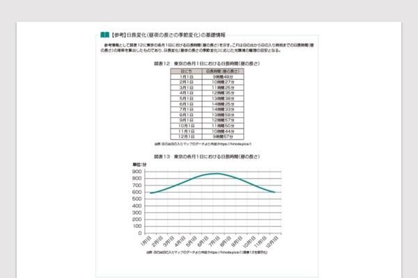 昼の長さに関するデータも提供し適切な管理を求める