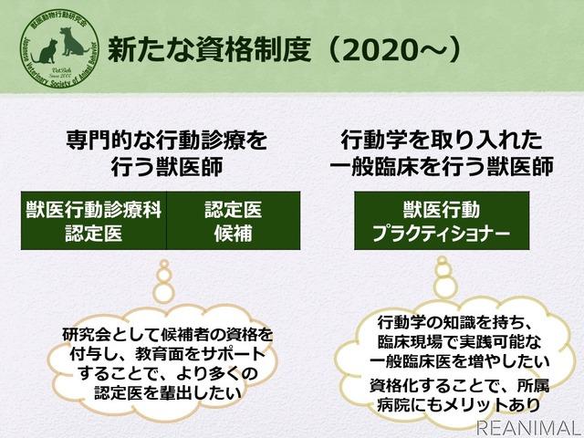 日本獣医動物行動学研究会では資格制度を導入